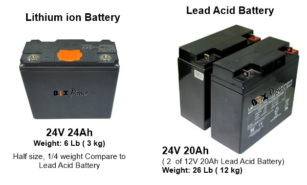 24V 24Ah ( 576Wh) Power Station Lithium ion Battery - HL2417B Rascal P Power Chair Wiring Diagram on